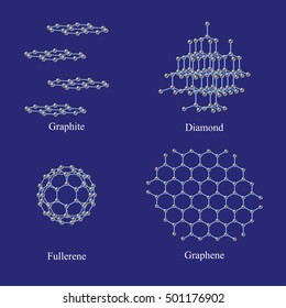 Allotropes of carbon: graphite, diamond, fullerene,graphene. Crystal structures. Nanotechnology. Vector illustration.