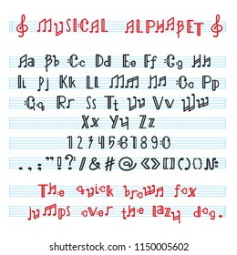 Alphabet ABC vector musical alphabetical font with music note letters of alphabetic typography illustration alphabetically melody typeset isolated on white background