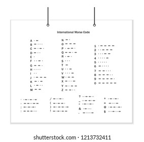 alphabet morse international code. letters, punctuation marks and numbers are issued on the poster
