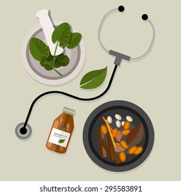 alternative complementary medicine herb homeopathy therapies Naturopathic traditional