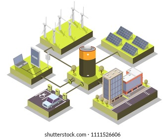 Alternative energy concept vector flat illustration. Isometric car, laptop, smartphone and city house connected to battery charging with energy produced by solar panels and wind turbines.