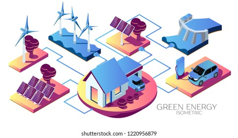 Alternative energy concept vector flat illustration. Isometric car and city house connected to solar panel, wind turbines and hydroelectric power station, Car charge station. Isometric 3d