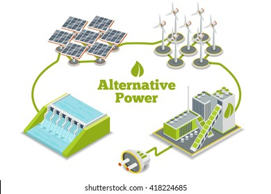 Alternative energy, eco or green generators. Power, ecology, technology, electricity. Vector illustration