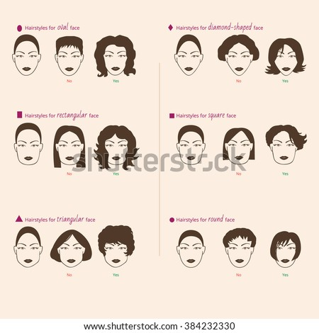 Alternative Hairstyles By Form Face Yes Stock Vector Royalty Free