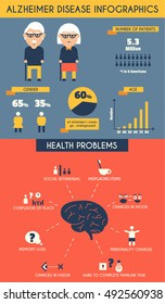 Alzheimer disease or  dementia infographics, medical concept, vector illustration. Layout template.