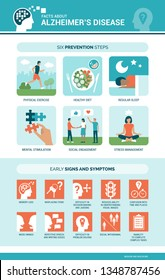 Alzheimer's disease and dementia symptoms and prevention medical infographic with icons