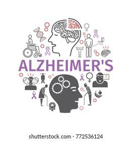 Alzheimer's disease and dementia. Symptoms, Treatment. Line icons set. Vector banner.
