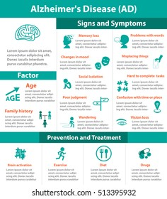 Alzheimer's disease infographic with cyan theme