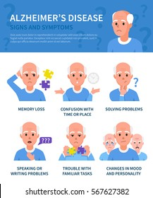 Alzheimer's disease vector infographic about signs and symptoms.