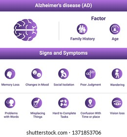 Alzheimer's disease vector infographic. You used for work in annual report, web design, web template, theme & business presentation.