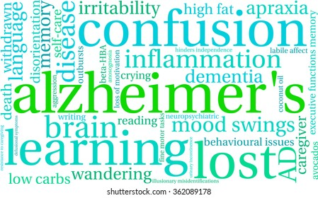 Alzheimer's word cloud on a white background.