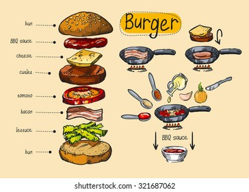 American Burger cooking recipe, step by step instructions, ingredients