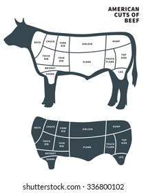 American Cuts of Beef for BBQ and restaurant. Vector illustration on white background.