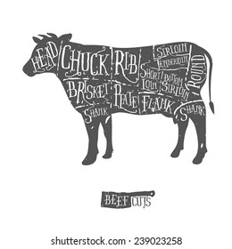 American Cuts Of Beef Vintage Typographic Hand Drawn Butcher Scheme