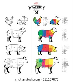 American (US) cuts of beef, pork, lamb, rabbit and chicken diagrams