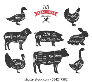 American (US) cuts of beef, pork, lamb, rabbit, chicken, duck, goose and turkey diagrams