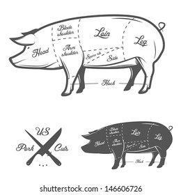 American (US) cuts of pork