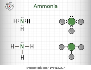 Ammonia, NH3 molecule. It is pnictogen hydride, inorganic compound composed of single nitrogen atom covalently bonded to three hydrogen atoms. Structural formula, molecule model. Vector illustration