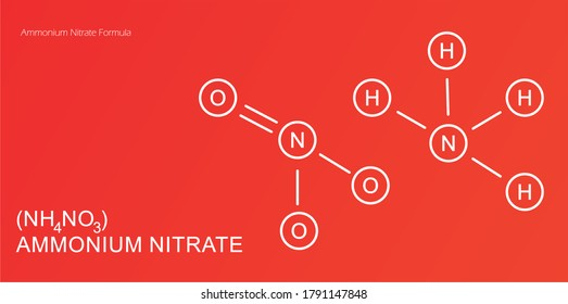 Ammonium Nitrate Formula. Isolated Vector Illustration. Beirut explosion. Lebanon