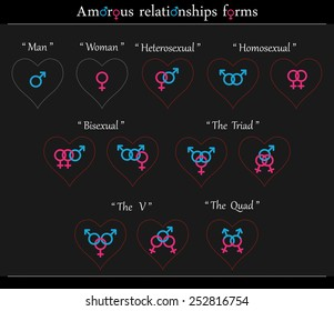Amorous relationships forms