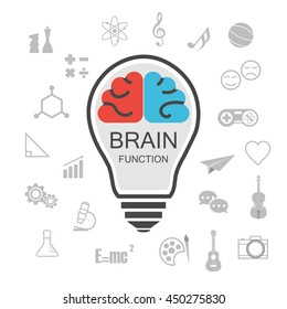 analysis and creative brain, isolated on white background