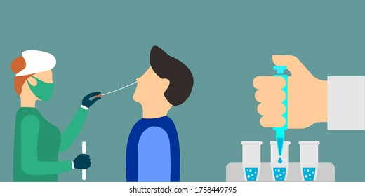 Analysis of swab test results using PCR (Polymerase chain reaction) banner test illustration of Novel coronavirus