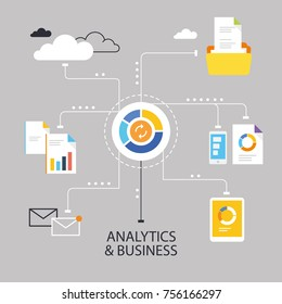 Analytics and Business Ecosystem