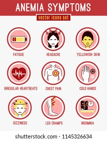 Anemia symptoms icons set. Medical and healtcare concept. Editable vector illustration in modern style.