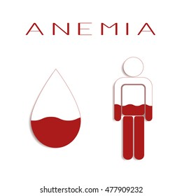 Anemia. Vector illustration.