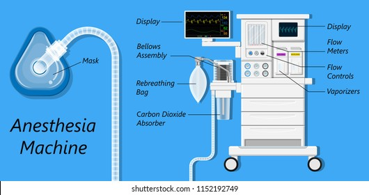 Anesthesia machine medical