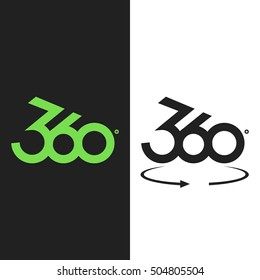 Angle 360 degrees sign icon. Geometry math symbol.