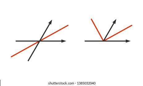 Angle bisector - a line that splits an angle into two equal angles