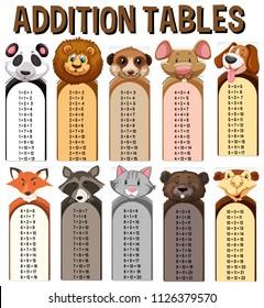 Animal and Math Times Table illustration