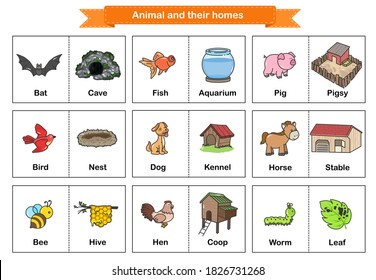 Animal and Their Homes Flash Cards. Printable flash card illustrating : bat, fish, pig, bird, nest, dog, horse, bee, hen, worm - Flashcards for education.