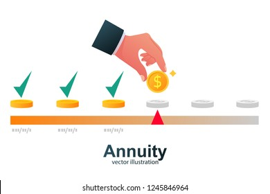 Annuity concept. Person makes the payment. Monthly payment. Invest on retire. Vector illustration flat design. Isolated on white background. Coin in hand.