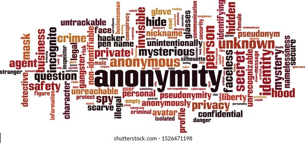 Anonymity word cloud concept. Collage made of words about anonymity. Vector illustration