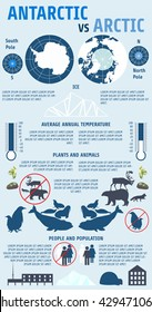 Antarctic vs Arctic infographics.North Pole, the South Pole, the polar bear, reindeer, caribou, Arctic fox and walrus.Flat design element. Statistical information. Vector illustration.