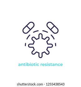 antibiotic resistance vector line icon