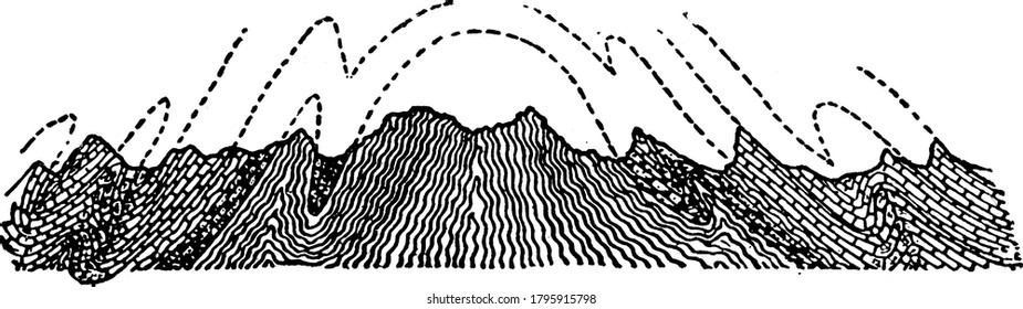 Anticlinorium, it is a vast elongated anticline with its strata further folded into anticlines, vintage line drawing or engraving illustration.