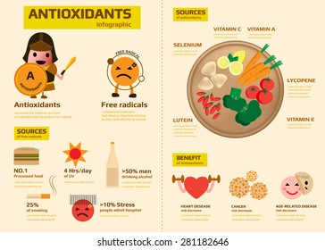 antioxidants infographic contain of sources of free radical, sources of antioxidants and benefits, health infographic vector illustration.