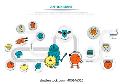 antioxidants infographic contain of sources of free radical, sources of antioxidants and benefits, medical health vector illustration, line icon for website template.