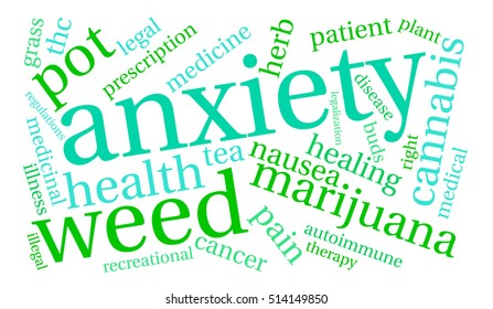 Anxiety Marijuana word cloud on a white background.