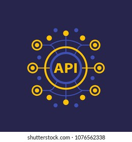 API, application programming interface, software integration