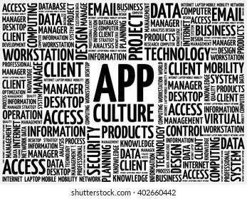 App Culture word cloud concept