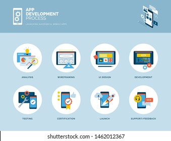 App design and development process infographic with icons: analysis, wireframing, design, development, debug and launch