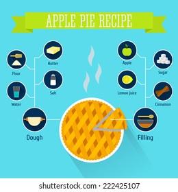 Apple pie recipe  infographics