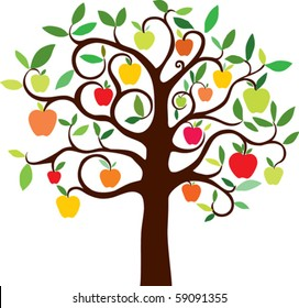 apple tree images stock photos vectors shutterstock rh shutterstock com green apple tree clipart apple tree clip art free