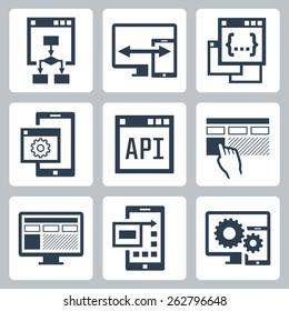 Application programming interface icon set