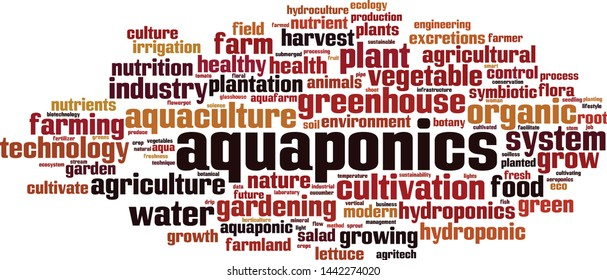 Aquaponics word cloud concept. Collage made of words about aquaponics. Vector illustration