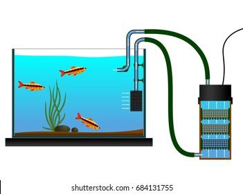 Aquarium equipment. External Aquarium Fish Tank Canister Filter. Vector illustration. The scheme of the external aquarium bio filter.